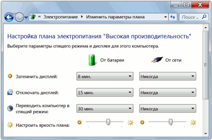 виндовс 7 Перевод оборудования в спящий режим