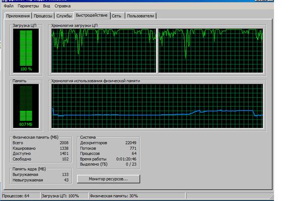 Загрузка ЦП 100% в Windows 7 - Что делать?