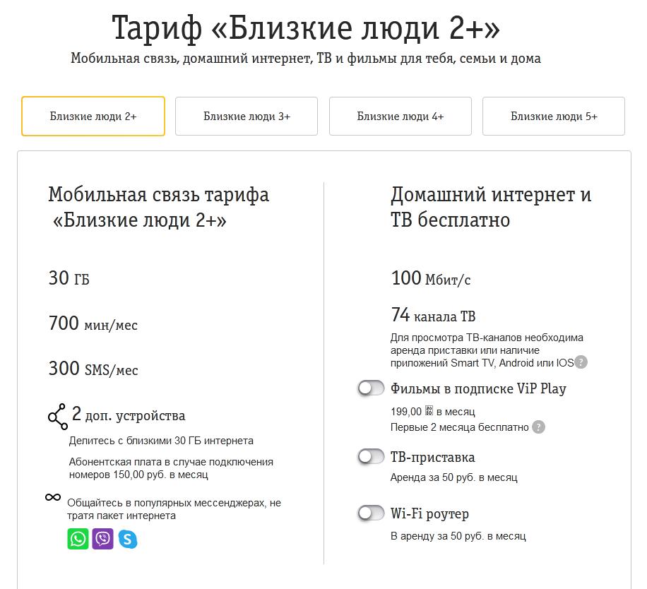 Тариф «Близкие люди 2+» в Билайн: как подключить, описание, отзывы